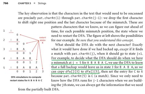 explain pattern matching algorithm substring how to understand the process of dfa