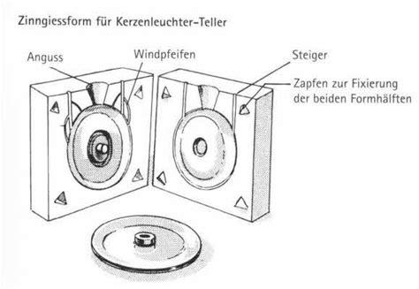 Zement Selber Herstellen by Zinngie 223 Form Herstellen Mischungsverh 228 Ltnis Zement