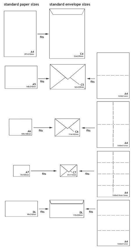 size envelope template 25 best ideas about standard envelope sizes on