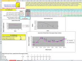 Bug Report Template Excel by Defect Report Template Excel