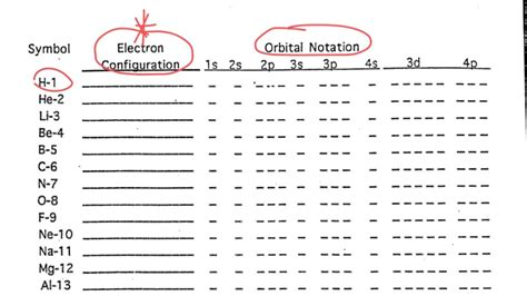 tutorial questions on electron configuration orbital notation worksheet calleveryonedaveday