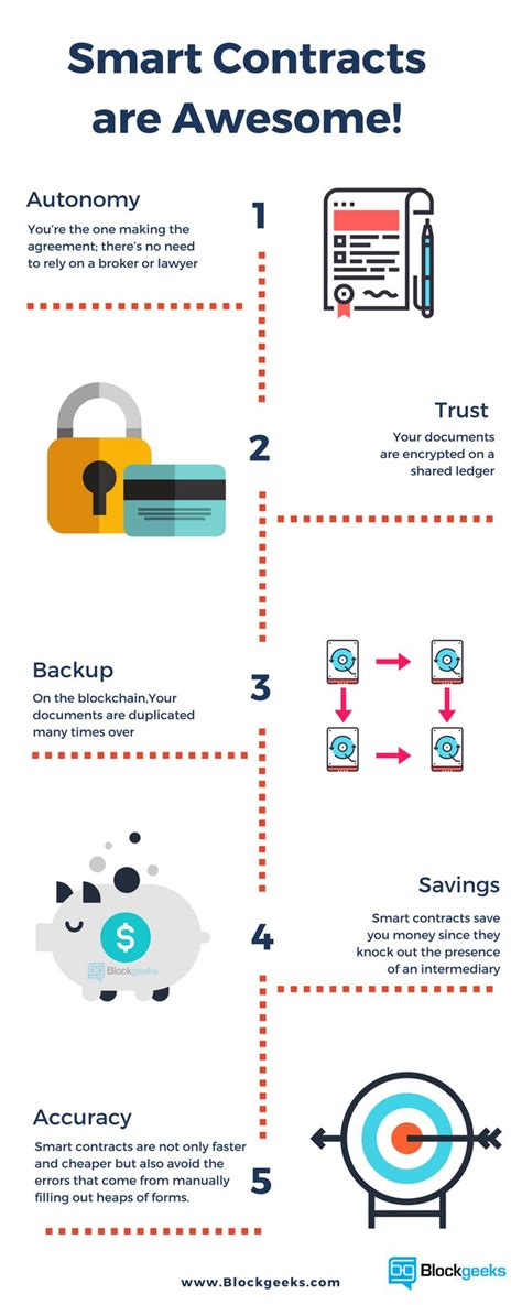 blockchain technology explained the ultimate beginner s guide about blockchain wallet mining bitcoin ethereum litecoin zcash monero ripple dash iota and smart contracts books 17 best images about blockchain on davos how