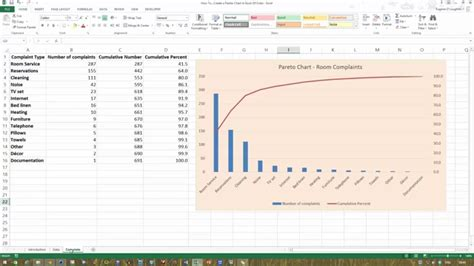 pareto excel template how to create a pareto chart in excel 2013