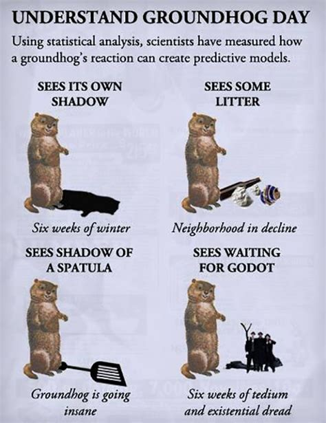 true meaning of groundhog day science 22 pics