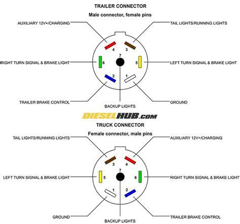 wiring diagram  trailer light  pin