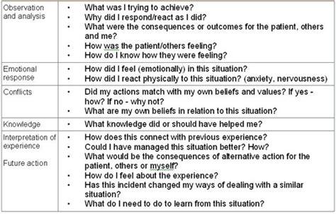 Formal Essays  Imaginative Landscape Essays also Public Health Essay Critical Reflection Essay Sample Nursing Care Plans Argumentative Essay Cell Phones