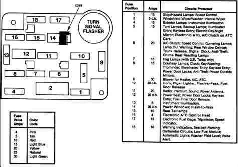1998 Mercury Cougar Fuse Box Diagram Mercury Auto Fuse