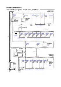 repair guides wiring diagrams wiring diagrams 2 of 136 autozone