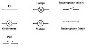 le circuit 233 lectrique