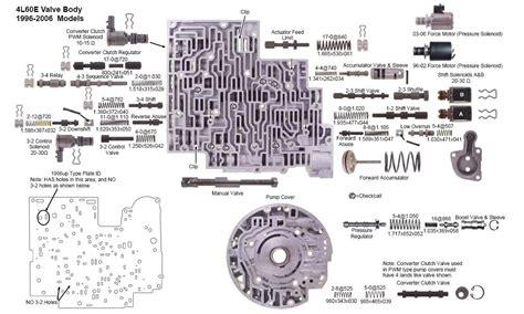 4l60e transmission problems diagram of 4l60e transmission diagram free engine image
