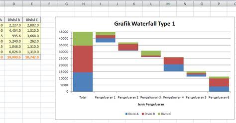 cara membuat grafik interaktif di excel cara membuat grafik waterfall dengan excel