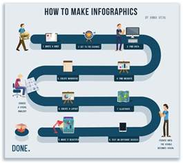 vital how to make infographics in a nutshell