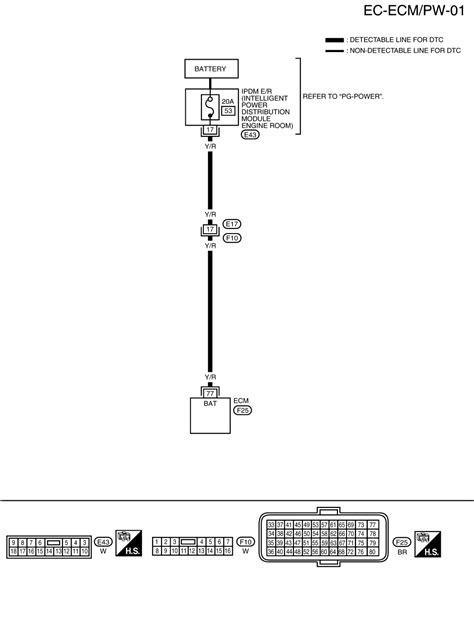 1997 ford taurus 3 0l efi 6cyl repair guides ford dtc taurus p0603 autos post