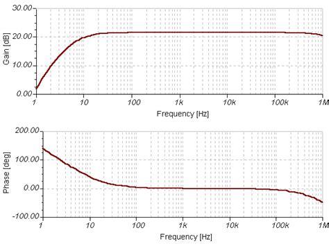 bd139 transistor frequency 2 watt lifier