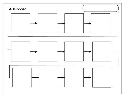 flow map template joyful learning in kc abc order flow map