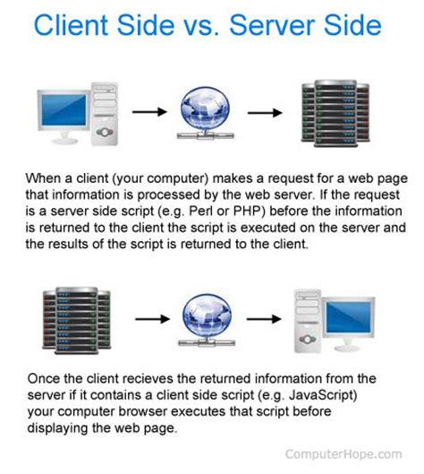 javascript tutorial server side what is server side scripting