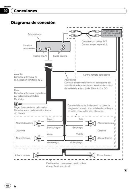 pioneer keh 1080 wiring diagram pioneer sx 550 wiring