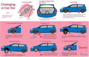 How Often Do You To Replace Car Tires How To Change A Tire Visual Ly