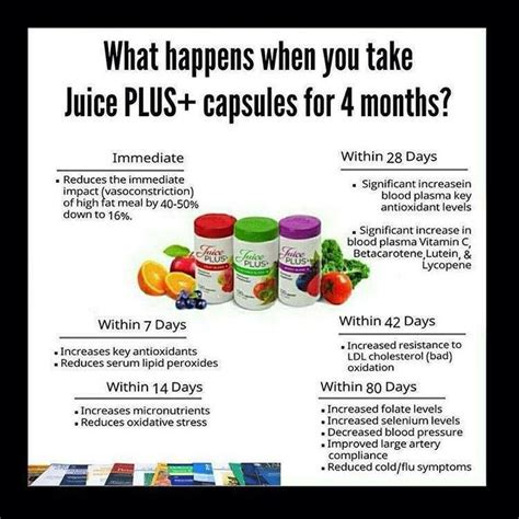 Juice Plus 2 Week Detox by 1000 Ideas About Toxin Cleanse On
