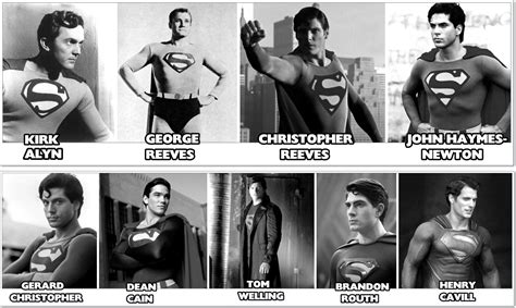 christopher reeve gone with the wind beam me up kal el look up in the sky
