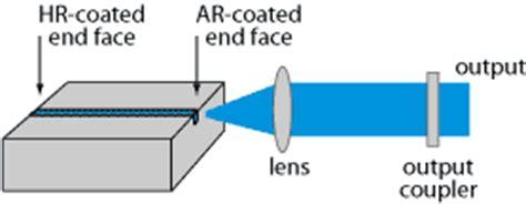 narrowband external cavity laser diode array encyclopedia of laser physics and technology external cavity diode lasers ecdl