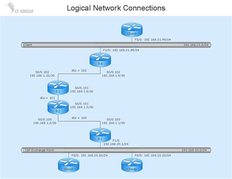 logical network diagram diagram of computer software images