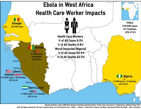 Change Time Essay Islam In West Africa by Random Analytics Ebola In West Africa Hcw Impacts To 14 Sep 2014 Random Analytics