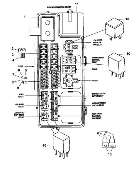 freightliner chassis wiring diagram freightliner m2 wiring diagram access schematics 2000 fl60