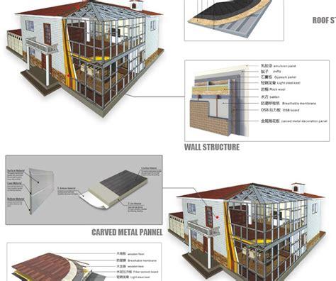 Is Exterior Paint Waterproof - modern kerala villa new style exterior villa design american style house design prefabricated