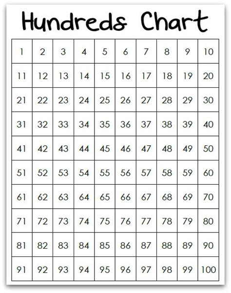 printable hundreds chart 4 per page learning to count to 100 homeschool math and math