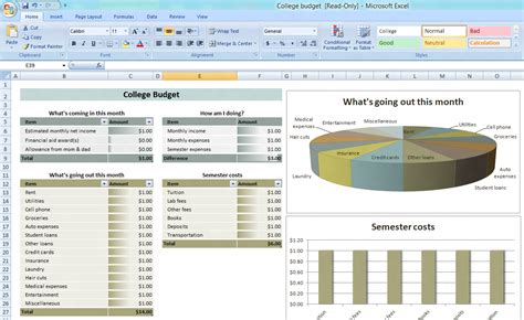 sample business budget small business budget template business