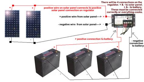 how to install a solar panel power system electrically