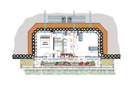 earthship homes plans the earthships are coming cover story colorado springs