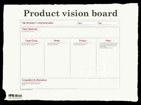 vision board template product vision the product vision board