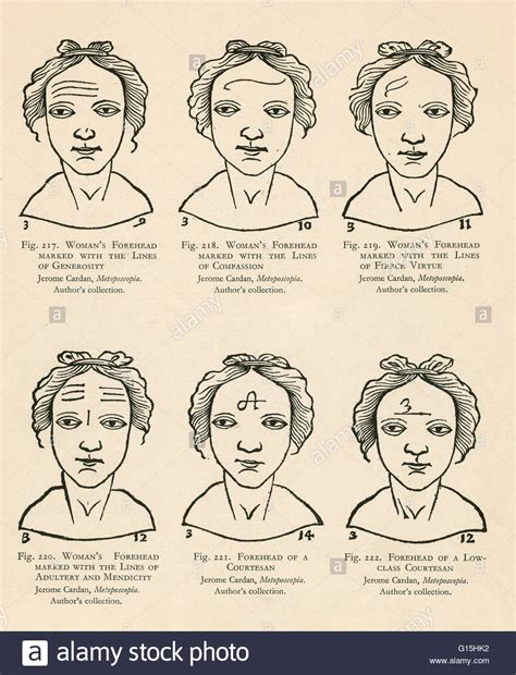 using face shapes and physiognomy for character physiognomy assessment of a person s character or