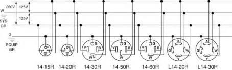 3 prong marinco wiring diagram get free image about wiring diagram