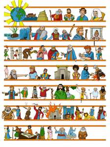 bible lessons 2 testament timeline alex illustratie