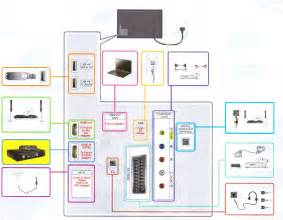 cable box wiring diagram get free image about wiring diagram
