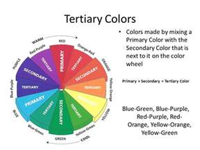 what is tertiary colors icosahedrons 3d color wheel ppt