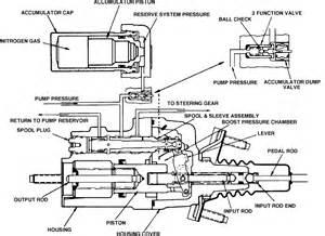 Hydraulic Brake Booster System Bendix Hydro Boost Bendix Hydro Boost Jpg 17866209