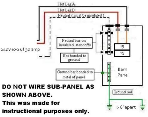 us house wiring diagram us wiring diagram