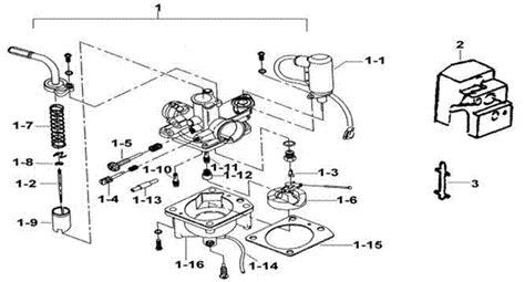 2006 tgb scooter key west wiring diagrams repair wiring