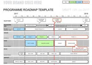 road map template powerpoint roadmap template discount bundle 75