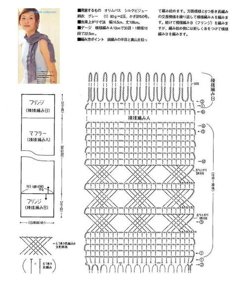 knitting diagram 1000 images about cable crochet on cable
