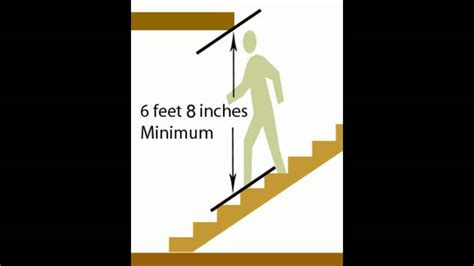 Building Code Ceiling Height by Minimum Stairway Ceiling Height Building Codes And