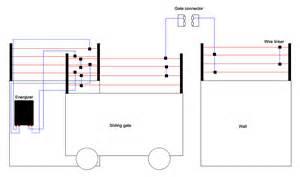 nemtek electric fence wiring diagram efcaviation