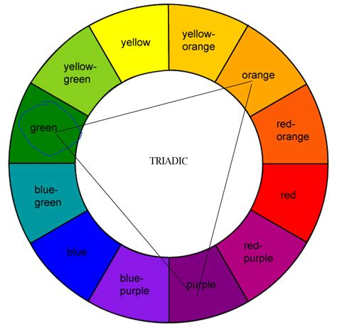 triadic color scheme columbus modern quilters color wheel challenge