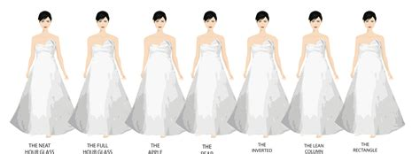 Wedding Dresses By Type by Wedding Dress Style For Type Dress Edin