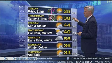 weather news 6 abc philadelphia stormtracker 6 philadelphia weather news 6abc