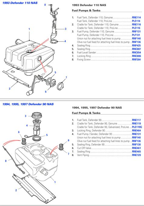 95 land rover defender wiring diagram wiring diagrams